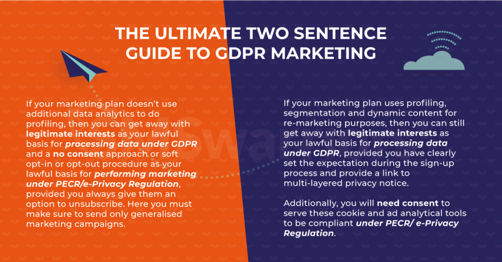 SMSwarriors: The Ultimate Two Sentence Guide to GDPR Marketing